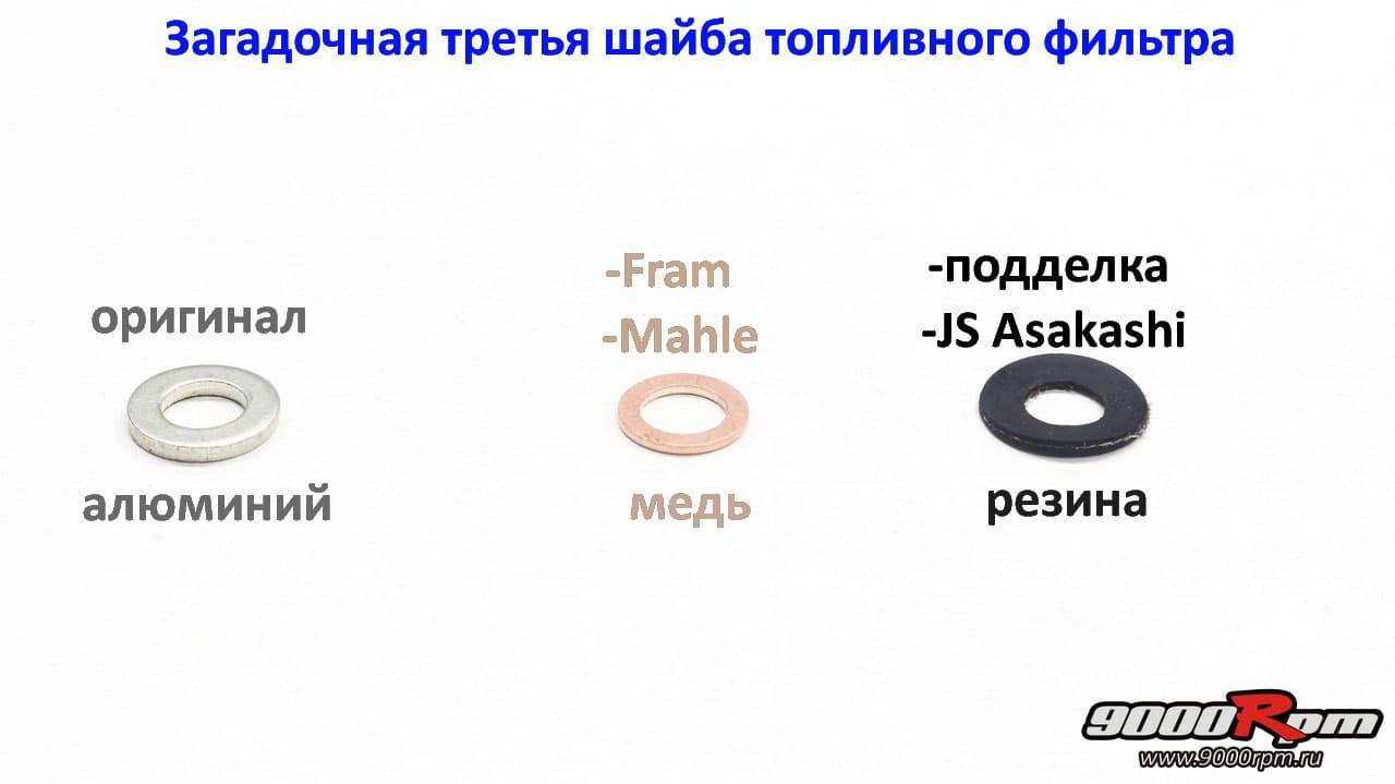 Оригинал и подделка 16010-S01-A32