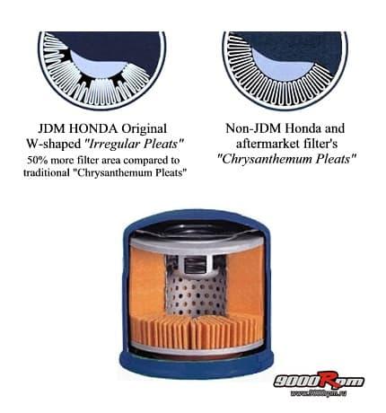 W-образная укладка фильтрующего элемента